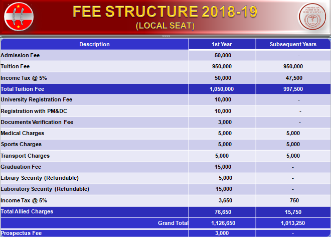 Proposed Fee Structure | CIMS