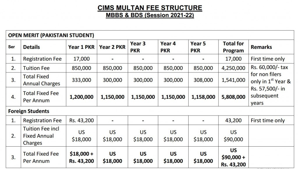 Fee Structure 2021-22 Revised